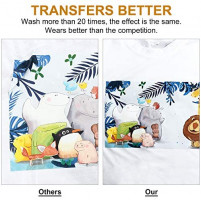 CAREGY Inkjet Printable Iron-On Printable Heat Fabric Transfer Paper for Dark T-Shirts, Totes, and Bags, 8.5 x 11 inch, (10 Sheet)