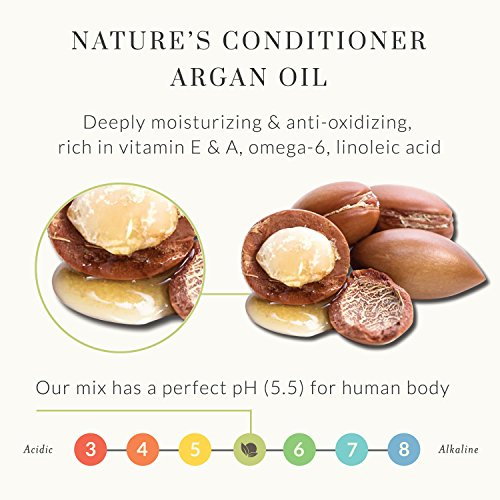 Gentle Argan Oil Shampoo & Conditioner by Tree to Tub—pH 5.5 Balanced Moisturizing Duo with Wild Soapberry & Organic Moroccan Oil - Nourishes Dry Hair & Very Sensitive Scalp, Sulfate Free (2 Pack) : Beauty
