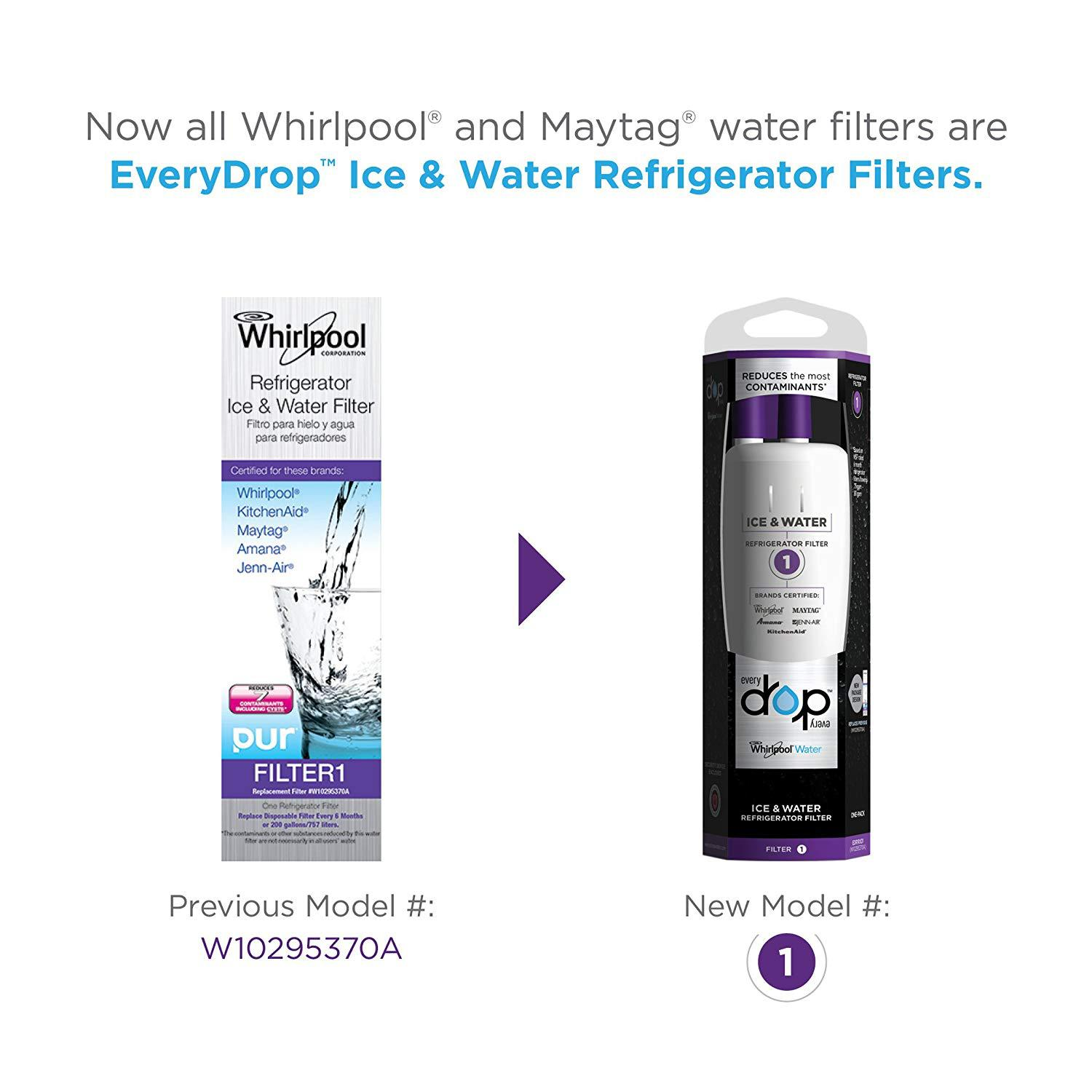 Whirlpool Drop 1 Refrigerator Filter Can Be Replaced, On Behalf On Behalf Of The Delivery