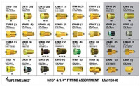 4LIFETIMELINES Fitting Assortment, Union, Adapter, 32 SKU, 3/16 Inch and 1/4 Inch Tube Nut: Home Improvement