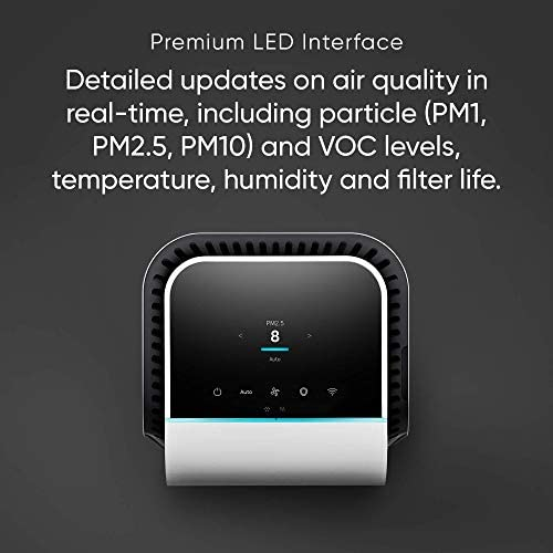 Blueair HealthProtect 7470i Smart Air Purifier for Home, Virus, Bacteria, Dust, and Allergies with HEPASilent Ultra Technology for Bedroom, Medium rooms : Home & Kitchen