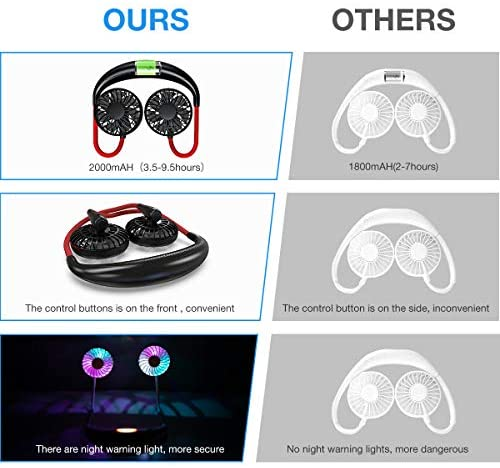 GIM Portable Hanging Neck Sports Fan, 6.5-17 Hours Rechargeable USB Personal Fan with 3 Level Air Flow 7 LED lights for Home Office Travel Indoor Outdoor: Kitchen & Dining
