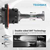 TECHMAX Mini H13 LED Headlight Bulbs,60W 10000Lm 4700Lux 6500K Cool White Extremely Bright 30mm Heatsink Base CREE Chips 9008 Hi/Lo Conversion Kit(of 2): Automotive