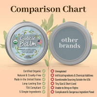 Organic Cuticle Cream Balm - Natural, Made in USA (1.75oz Large Size) USDA Certified Cuticle & Nail Salve Oil to Moisturize, Protect, Heal Cracked & Rigid Skin: Beauty