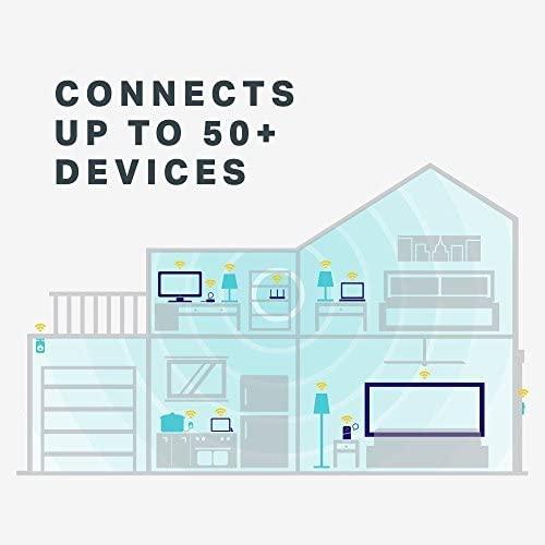 TP-Link Archer AC1750 Smart WiFi Router - Dual Band Gigabit (C7) (Renewed): Computers & Accessories