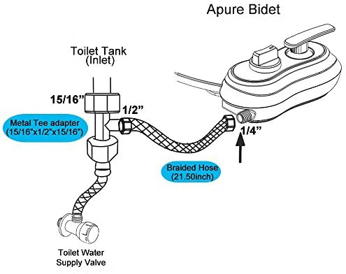 APURE BIDET A123 - Only Cold Water Bidet- Dual nozzles of wash and women wash- Selfcleaning Toilet Bidets (1PC)