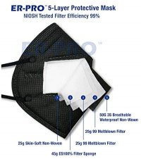 Face Masks 50Count/Box, Color Black (White Lining), NIOSH 99% Filter Efficiency, Liquid & Splash-Resistance Coating, 5 Layers with Nano-Filter, 3-Dimension Fitting, Individual Packed
