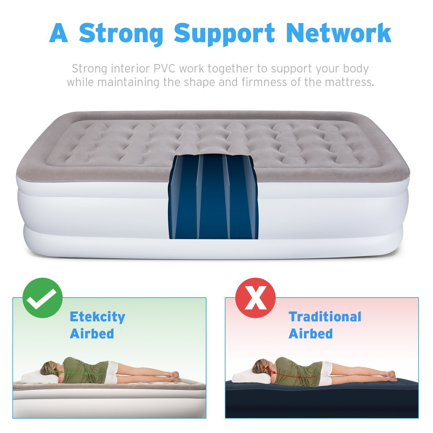 Inflatable Bed Air Bed Air Mattress Single Household Double Thickening High Double Household High Bed