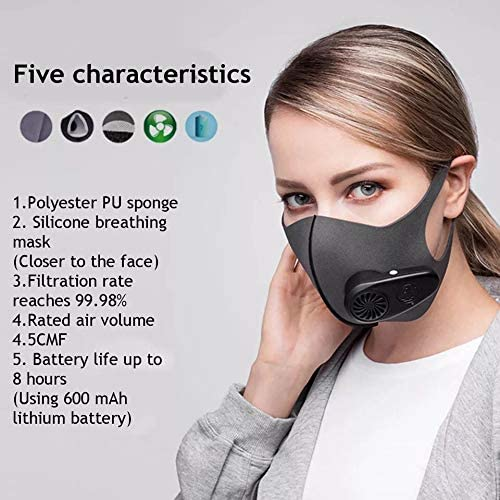 ZGZZD Smart Electric Air Face Shield Washable Reusable Activated Carbon Filter Anti-Dust Anti Pollution: Sports & Outdoors