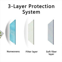 200 Pieces Hygiene and Protection Against Surgical Dust Waterproof Cover, High Filtration and Ventilation Security: Health & Personal Care