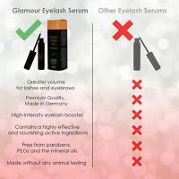 Eyelash Growth Serum Glamor Lashes - Edition 1 MADE IN GERMANY I Eyelash Booster I Eyelash Enhancer Serum I Eyelash Activating Serum 4 ml.: Beauty
