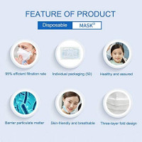 3-Ply Disposable Comfortable Earloop Marsk 50 Pcs Anti Dust Mark: Home Improvement
