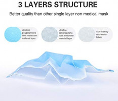 BRINCH Disposable 3 Layer Mouth Protection Anti-dust Daily Use 20-Pack: Health & Personal Care