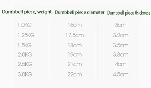dumbbells Unisex Fitness Equipment, Equipment Training Arm Muscle Electroplating Pure Steel : Sports & Outdoors