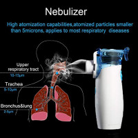 MAYLUCK Handheld Mesh Atomizer Nebulizer, Portable Nebulizer Machine for Home Daily Use, Ultrasonic Nebulizer Personal Steamer Inhalers for Breathing Problems : Beauty