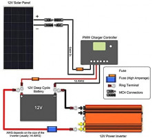 HQST 150 Watt 12 Volt Solar Panel for Off-Grid On-Grid Large Solar System, Residential Commercial House Cabin Sheds Rooftop, Battery Charging Boat, Caravan, RV, Multi-Panel Solar Arrays : Garden & Outdoor