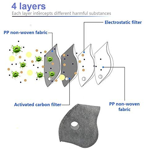 Reusable, Washable Facial Nylon Covering for Cycling Travel Outdoors - Includes 5Pcs Filters