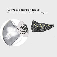 20 Pcs Activated Carbon Filters 5 Layers Protective Anti Dust Replacements Parts for Sport Cycling Masks Filters with 5 Exhaust Valves Replacement (20)